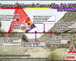 Actividades de la I Semana de Memoria Democrática en Rivas Vaciamadrid